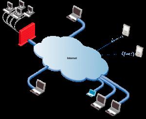 vpn-ajax-network-solutions