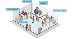 application-single-location