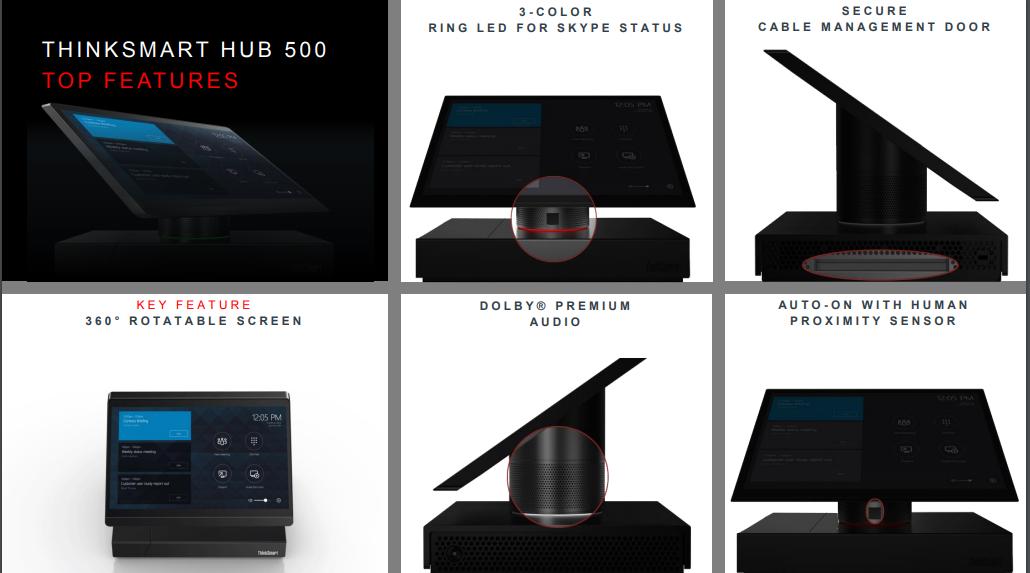 , Think Smart  Hub 5 0 0  Skype Room System Dubai UAE