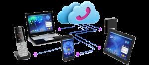 IP Telephony in Dubai