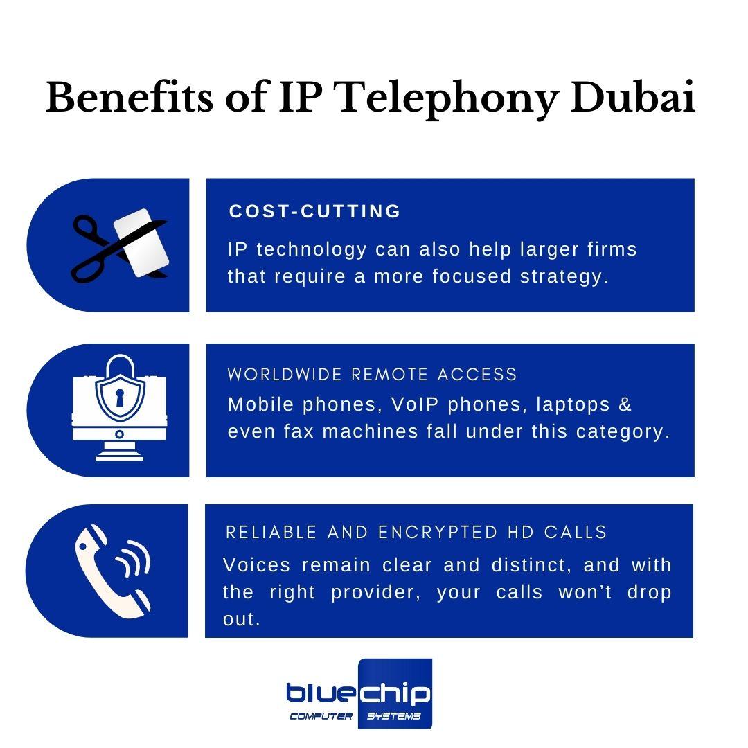 IP Telephony Dubai
